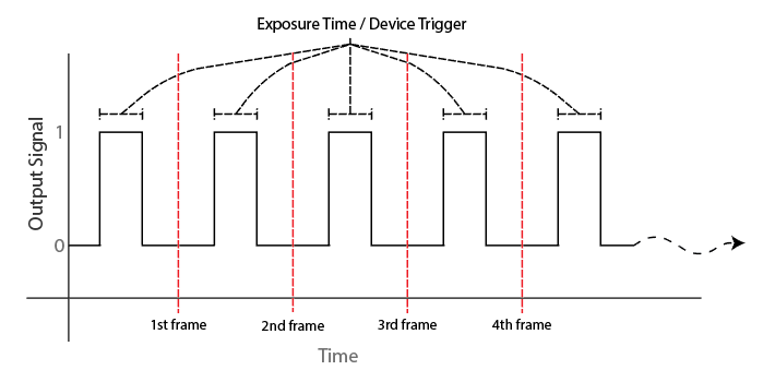 File:Output ExposureTime.png