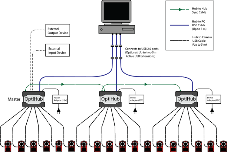 USB systems wiring diagram.